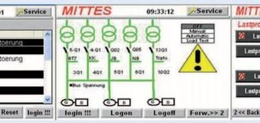 Mobiles Master Control Panel